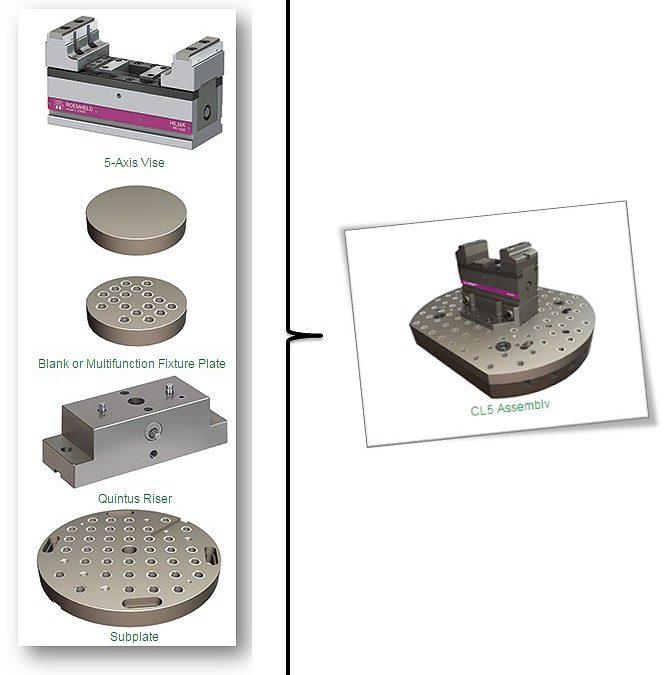 CL5: Sistema de Sujeción de 5 ejes Cambio Rápido