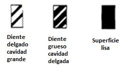 Lijas de Banda