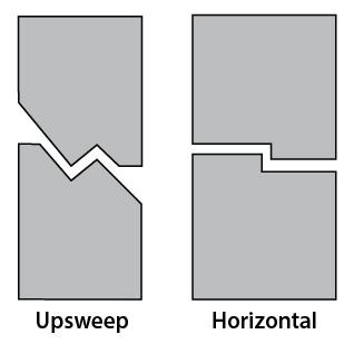 Formado de dobleces en S