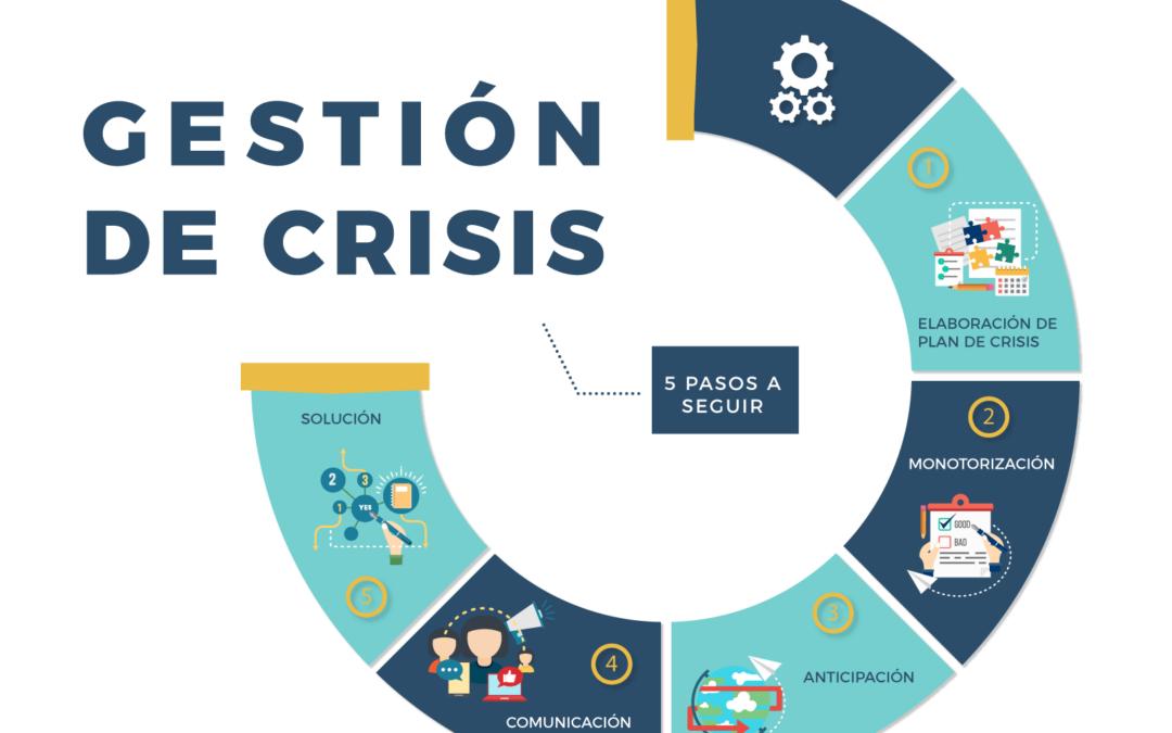 Claves para Gestionar Eficazmente en una Crisis